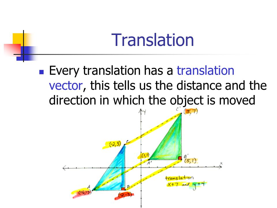Translation Every translation has a translation vector, this tells us the distance and the direction in which the object is moved.