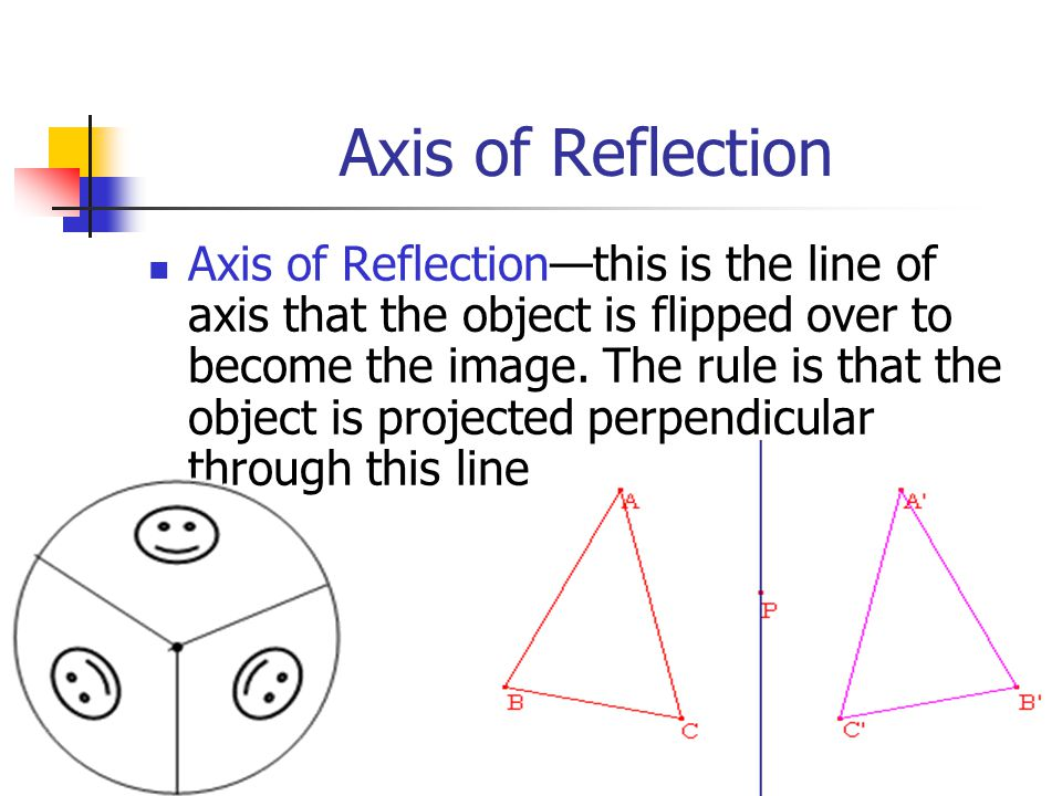 Axis of Reflection