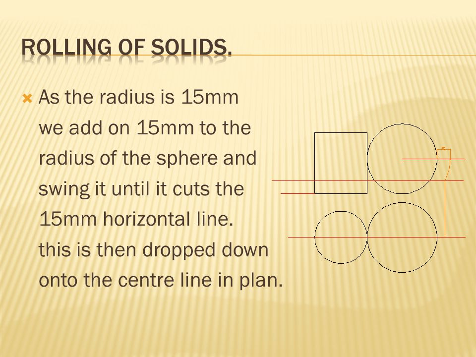 Rolling of solids. As the radius is 15mm we add on 15mm to the