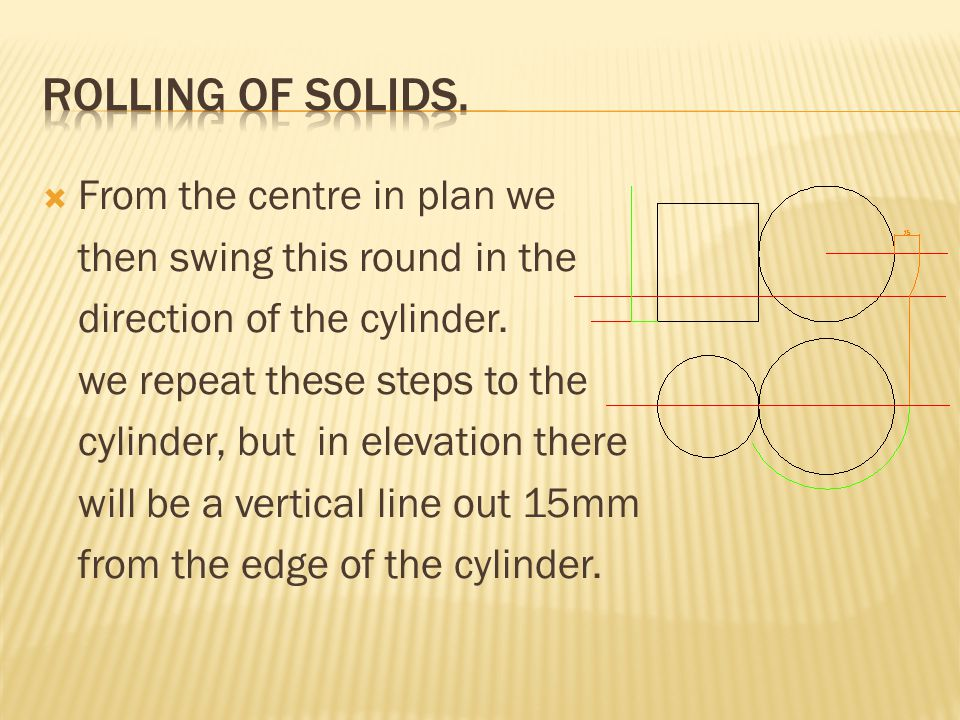 Rolling of solids. From the centre in plan we