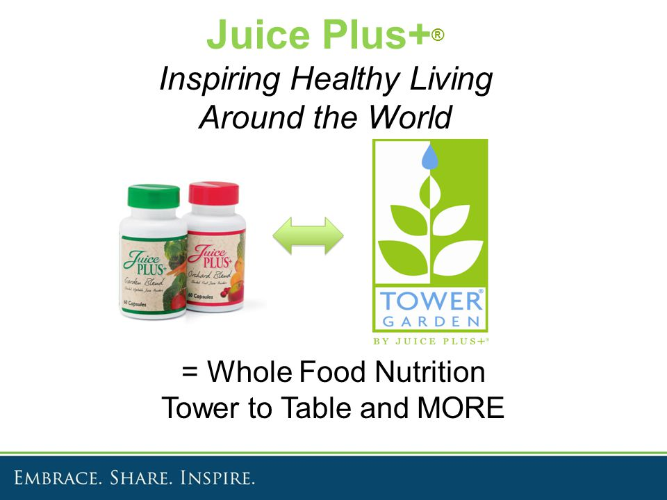 Juice Plus+® Inspiring Healthy Living Around the World