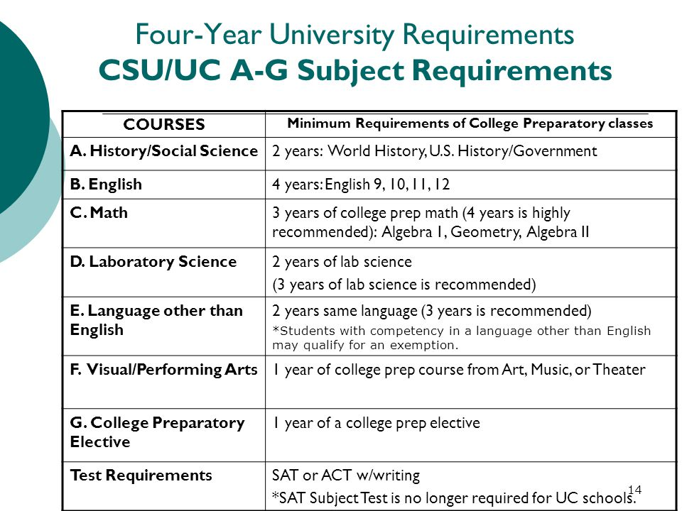 Four-Year University Requirements CSU/UC A-G Subject Requirements