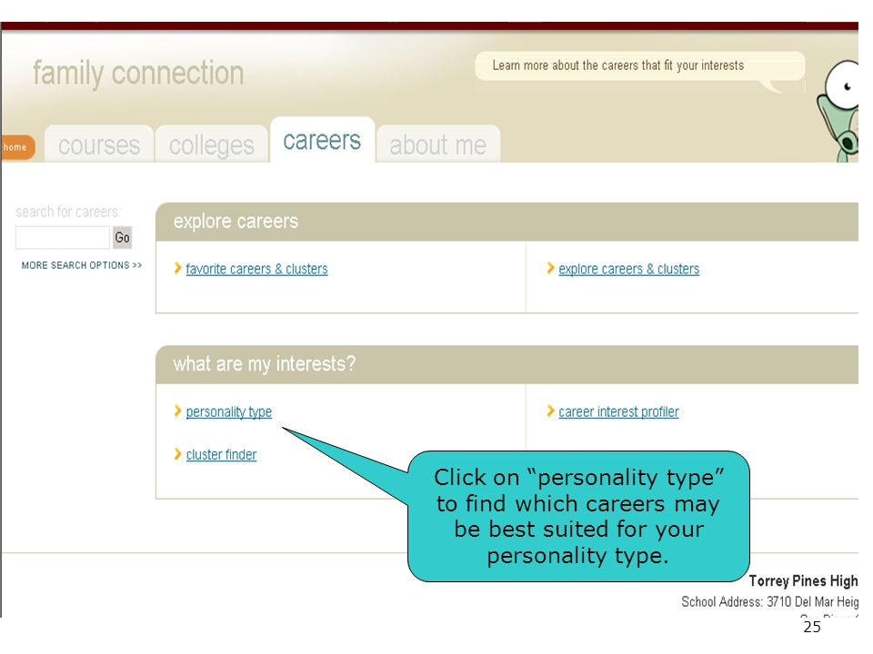 Click on personality type to find which careers may be best suited for your personality type.