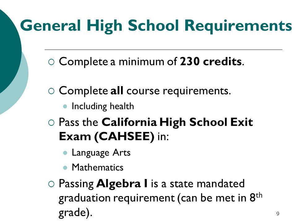 General High School Requirements