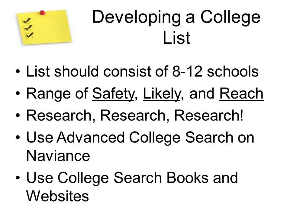 Developing a College List