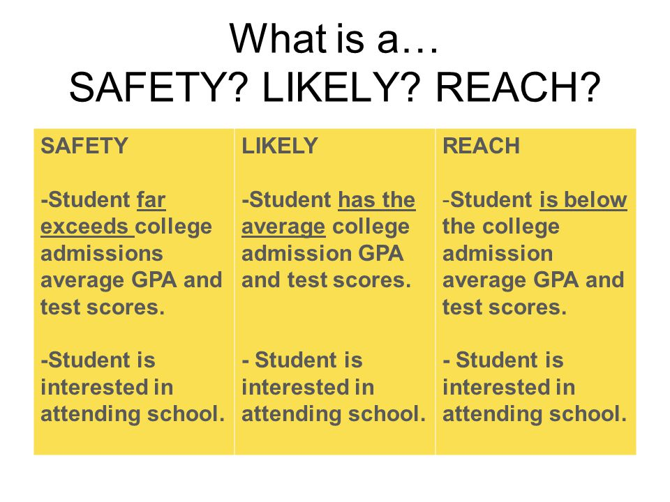 What is a… SAFETY LIKELY REACH