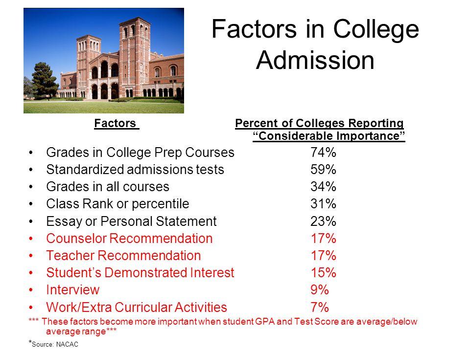 Factors in College Admission