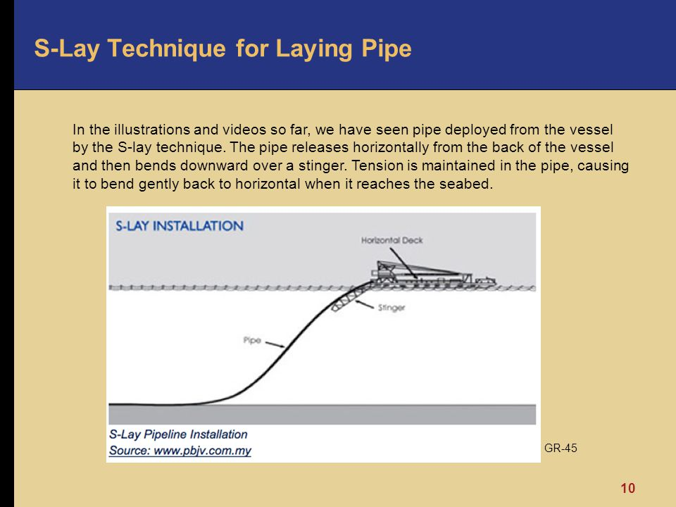 S-Lay Technique for Laying Pipe
