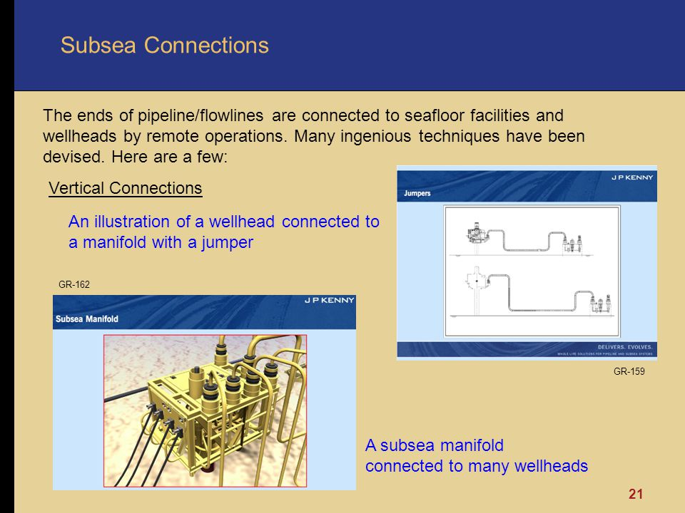 Subsea Connections