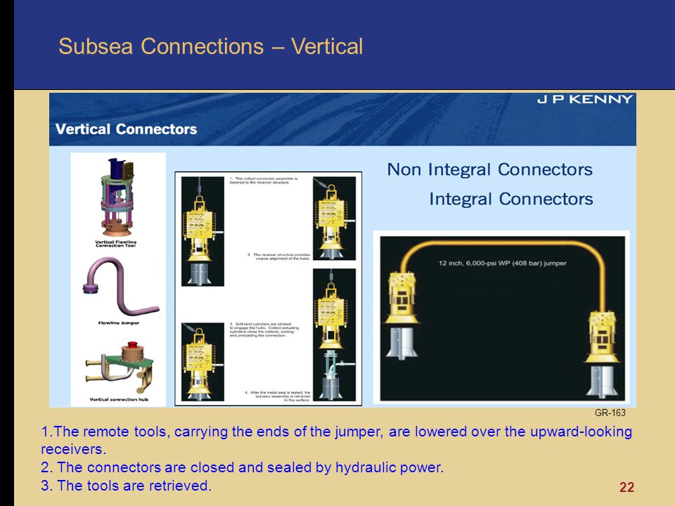 Subsea Connections – Vertical
