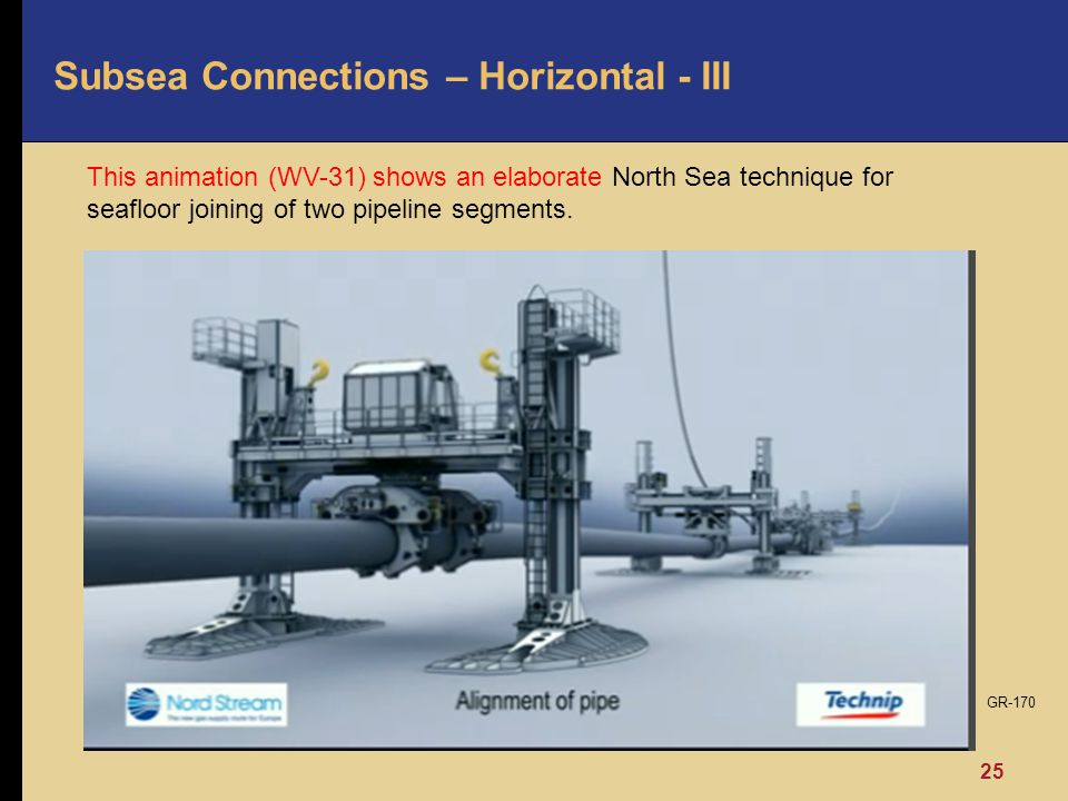 Subsea Connections – Horizontal - III