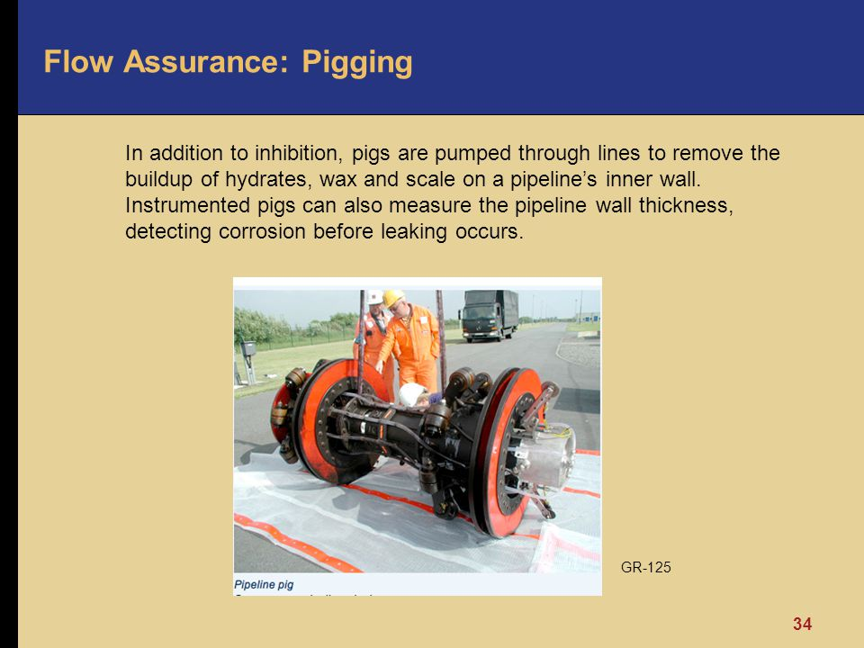 Flow Assurance: Pigging
