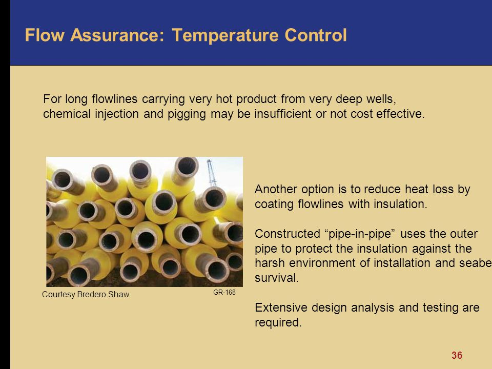 Flow Assurance: Temperature Control