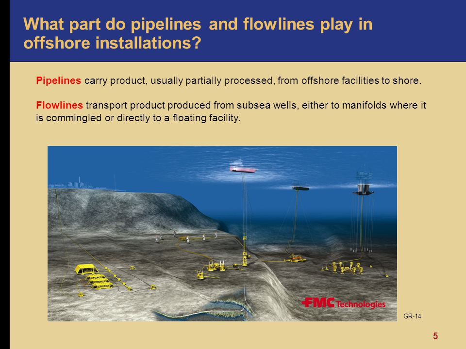 What part do pipelines and flowlines play in offshore installations