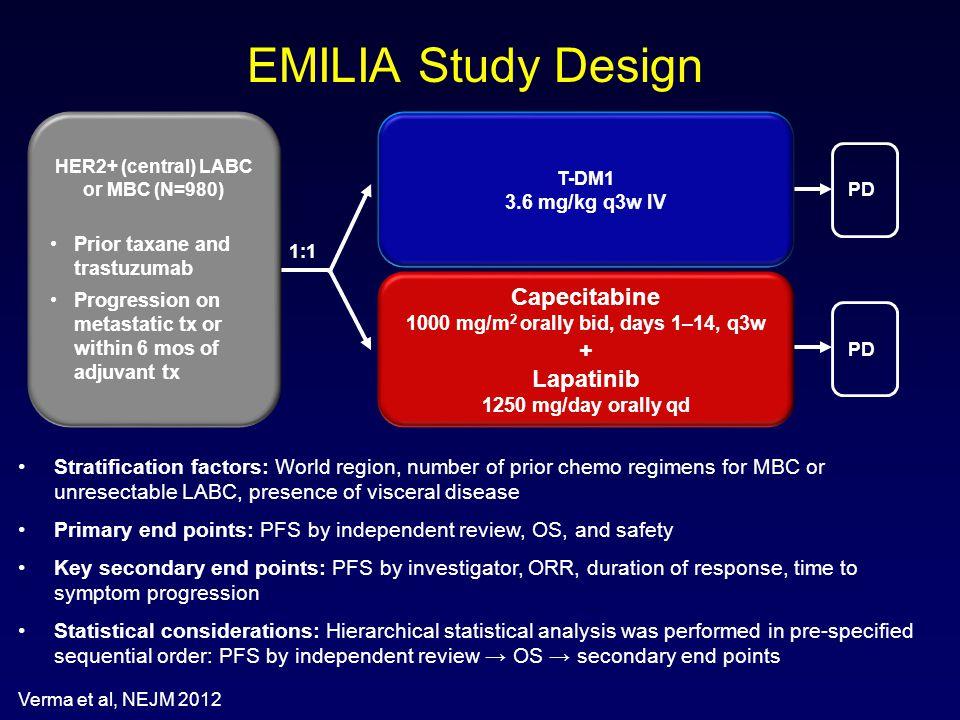 EMILIA Study Design Capecitabine + Lapatinib