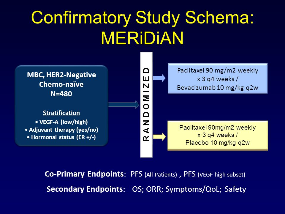 Confirmatory Study Schema: MERiDiAN