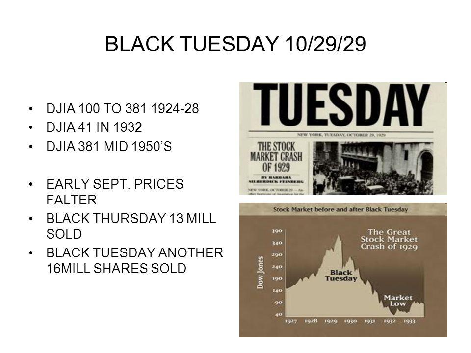 BLACK TUESDAY 10/29/29 DJIA 100 TO 381 1924-28 DJIA 41 IN 1932