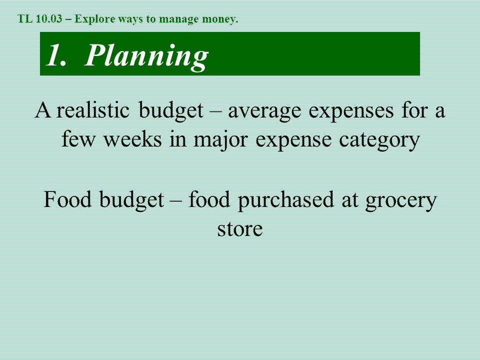 Food budget – food purchased at grocery store