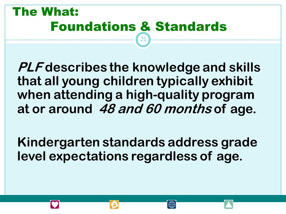 The What: Foundations & Standards