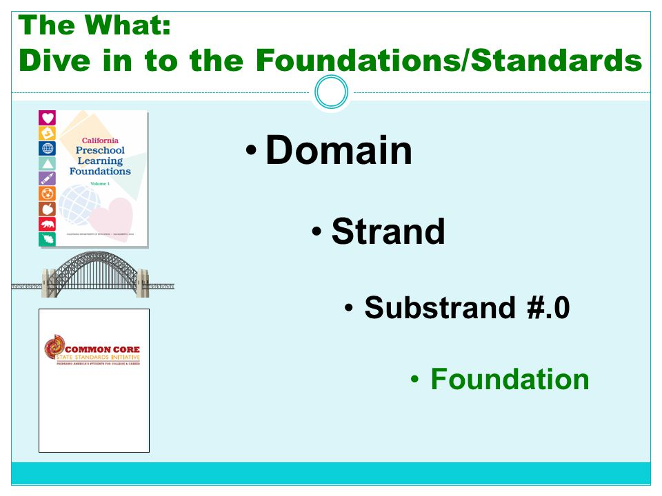 The What: Dive in to the Foundations/Standards
