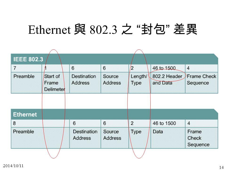 Ethernet 與 802.3 之 封包 差異 2017/4/6
