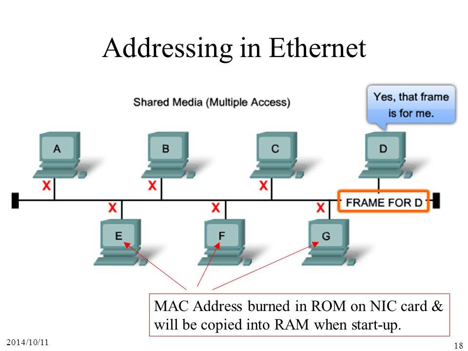Addressing in Ethernet