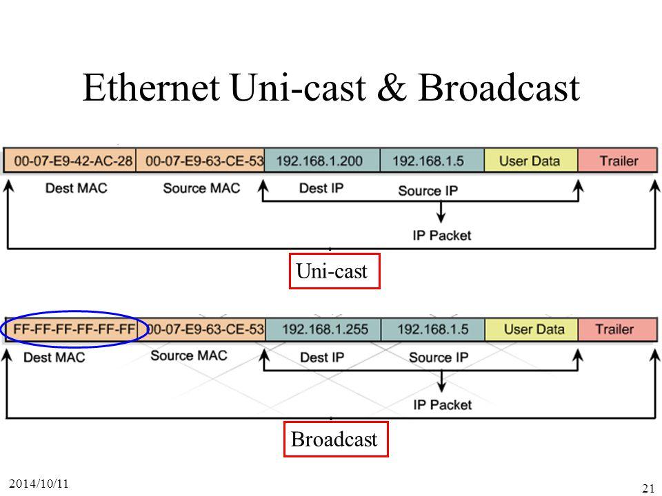 Ethernet Uni-cast & Broadcast