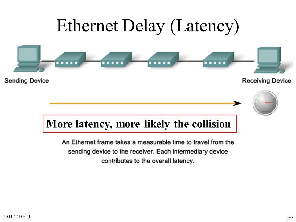 Ethernet Delay (Latency)