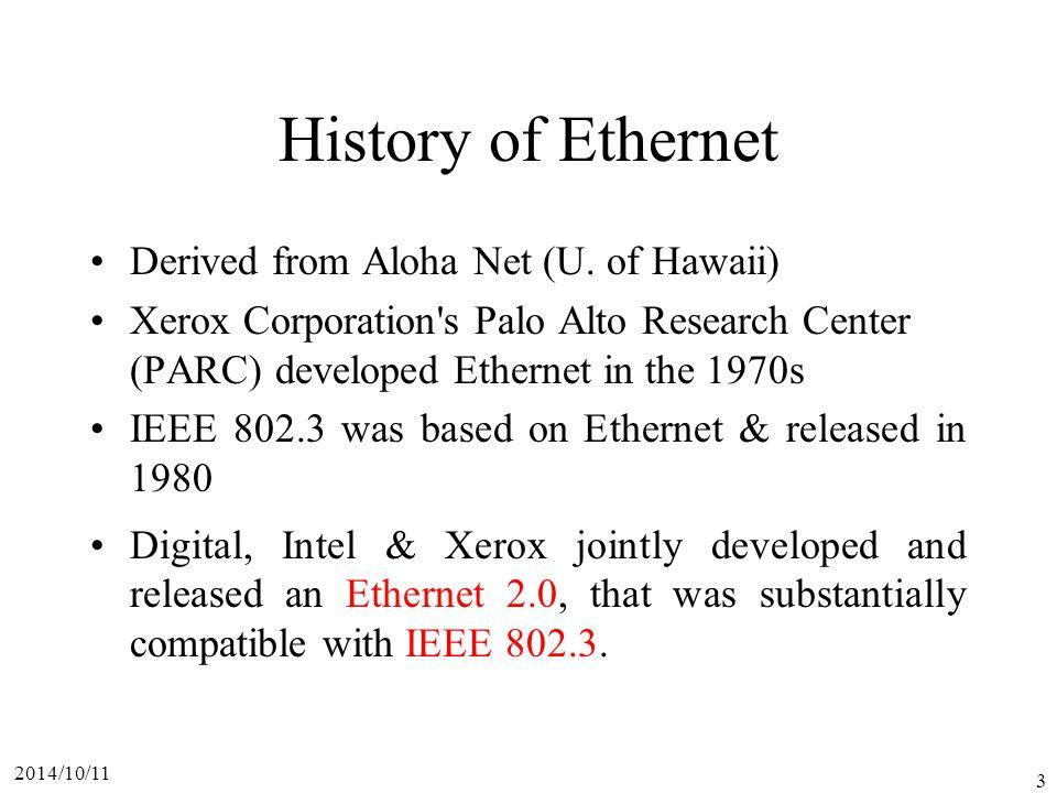 History of Ethernet Derived from Aloha Net (U. of Hawaii)