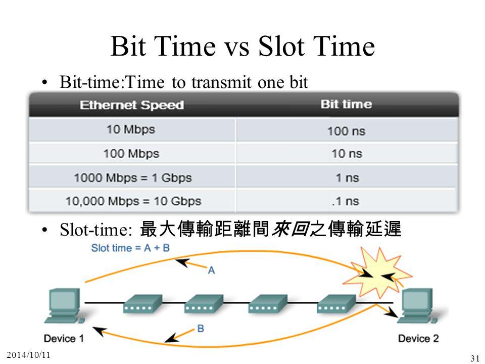 Bit Time vs Slot Time Bit-time:Time to transmit one bit