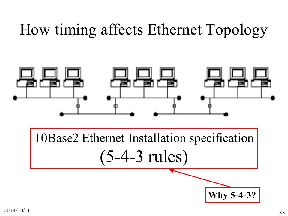 How timing affects Ethernet Topology