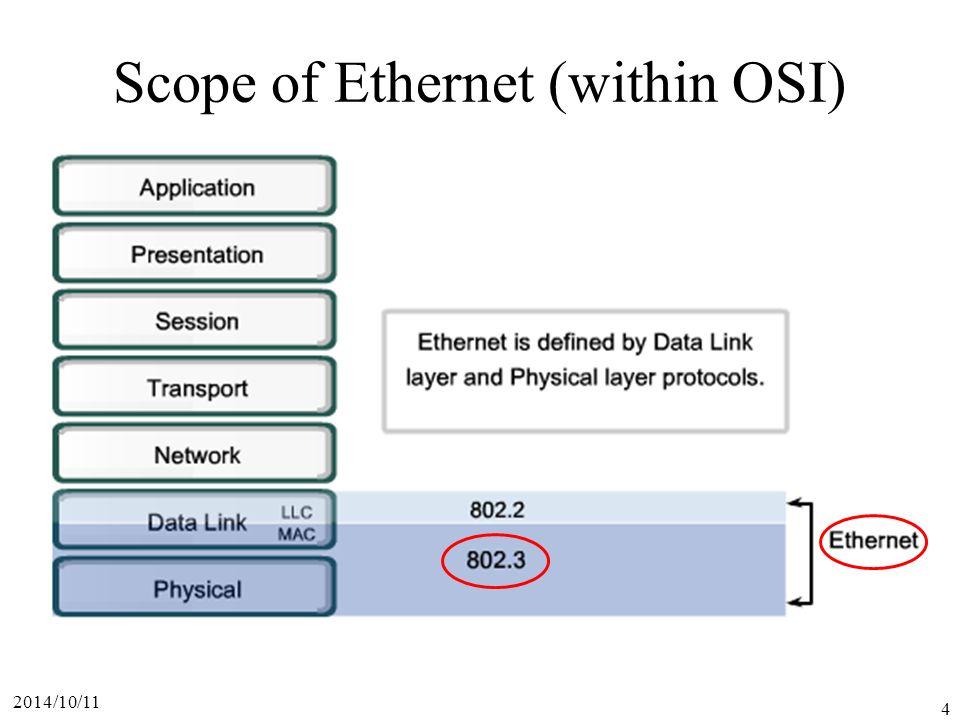 Scope of Ethernet (within OSI)