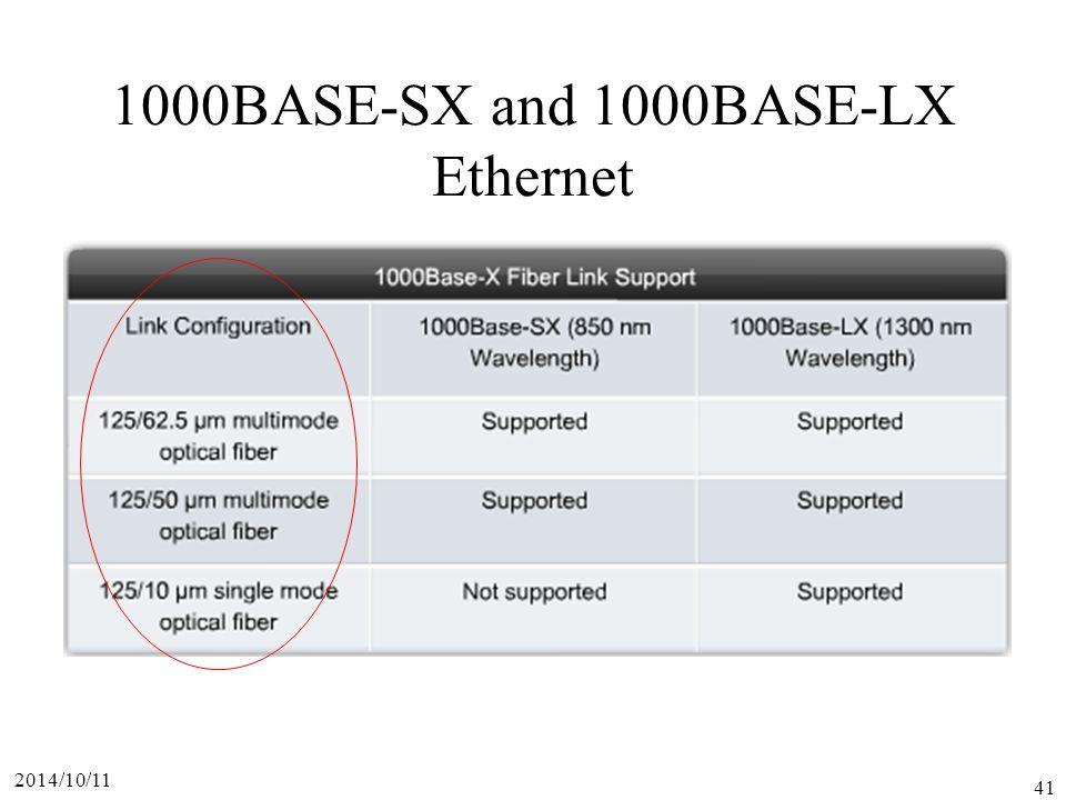 1000BASE-SX and 1000BASE-LX Ethernet
