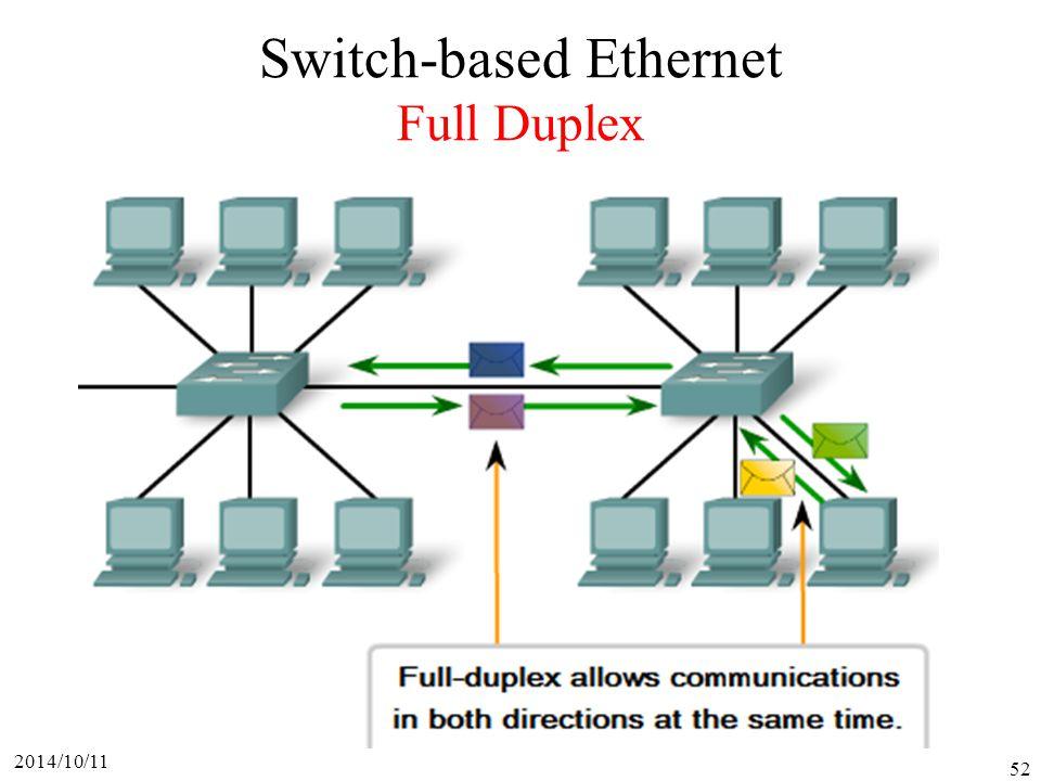 Switch-based Ethernet Full Duplex