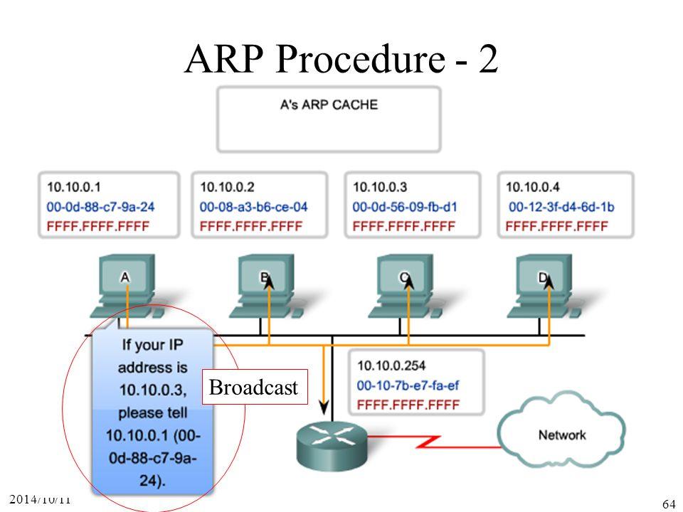 ARP Procedure - 2 Broadcast 2017/4/6