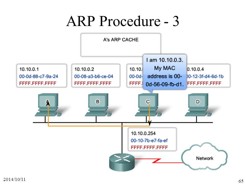 ARP Procedure - 3 2017/4/6