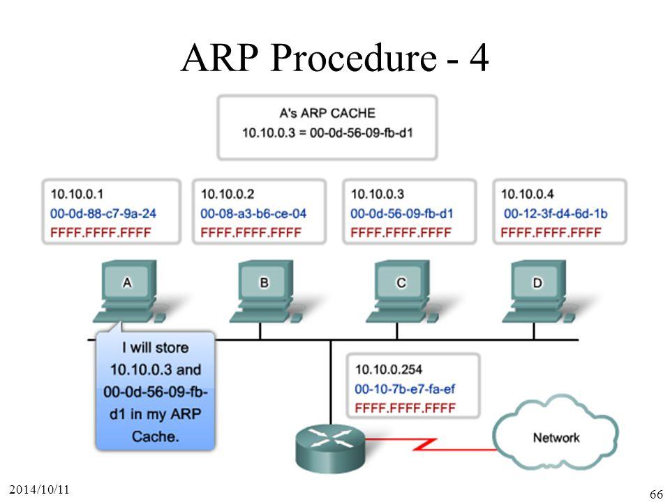 ARP Procedure - 4 2017/4/6