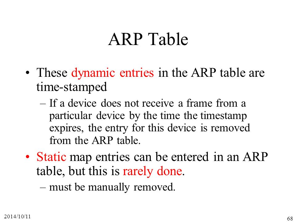 ARP Table These dynamic entries in the ARP table are time-stamped