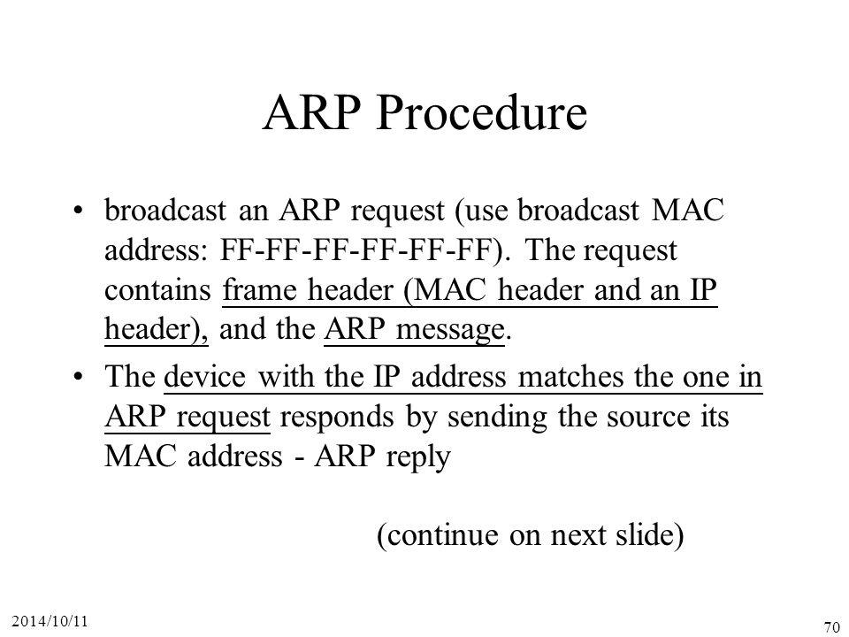 ARP Procedure