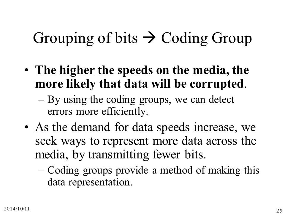 Grouping of bits  Coding Group