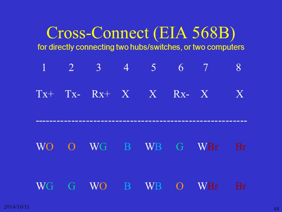 Cross-Connect (EIA 568B) for directly connecting two hubs/switches, or two computers