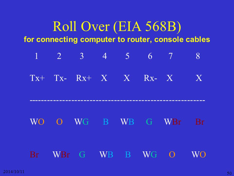 Roll Over (EIA 568B) for connecting computer to router, console cables