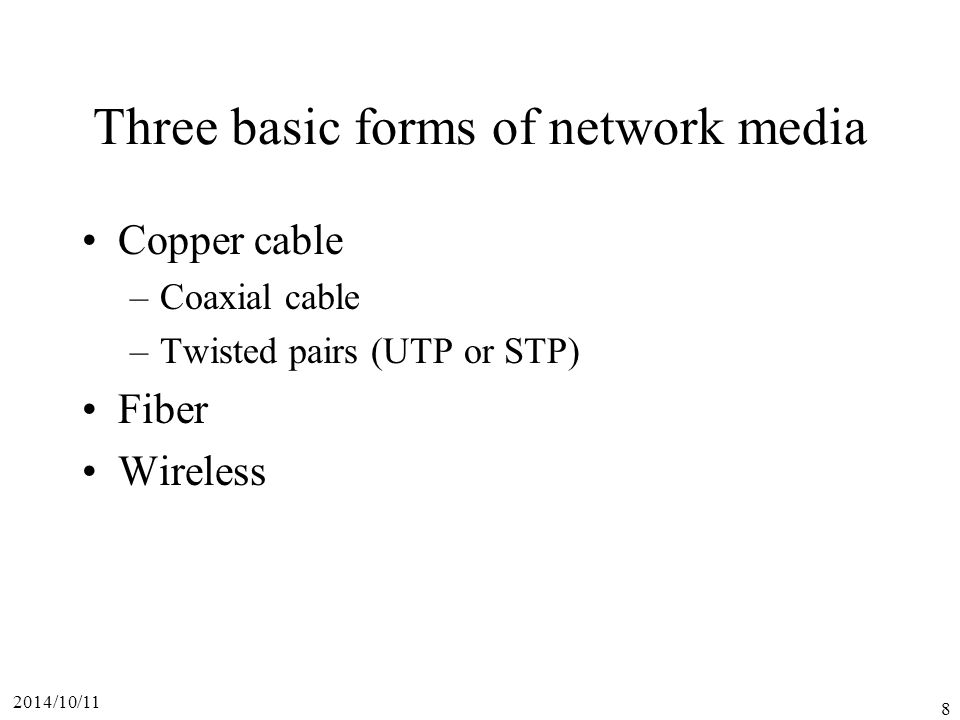 Three basic forms of network media