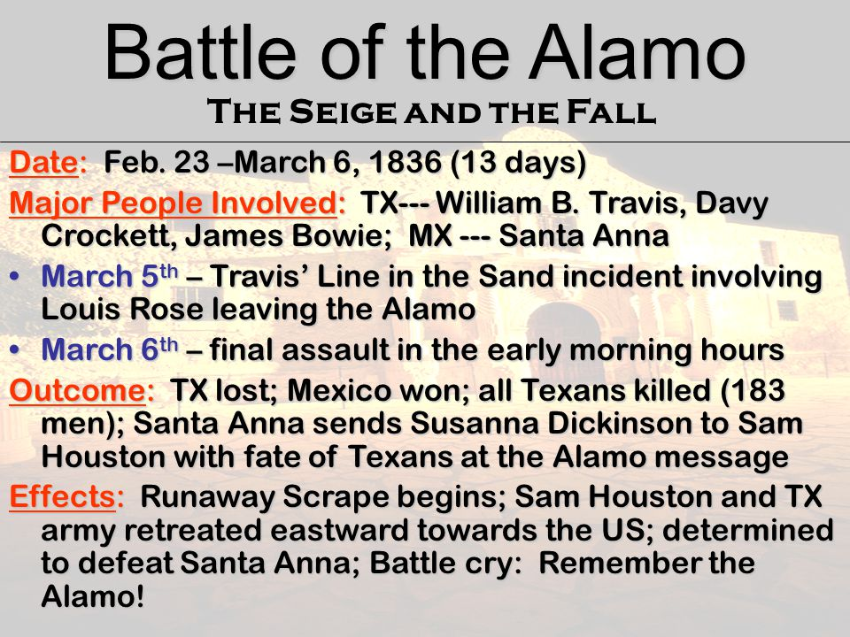 Battle of the Alamo The Seige and the Fall