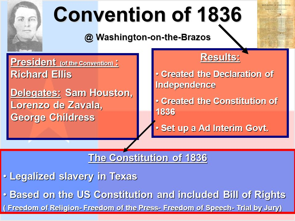 @ Washington-on-the-Brazos