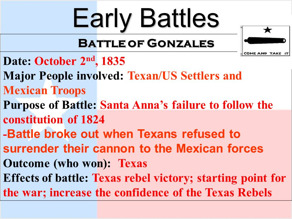 Early Battles Battle of Gonzales Date: October 2nd, 1835