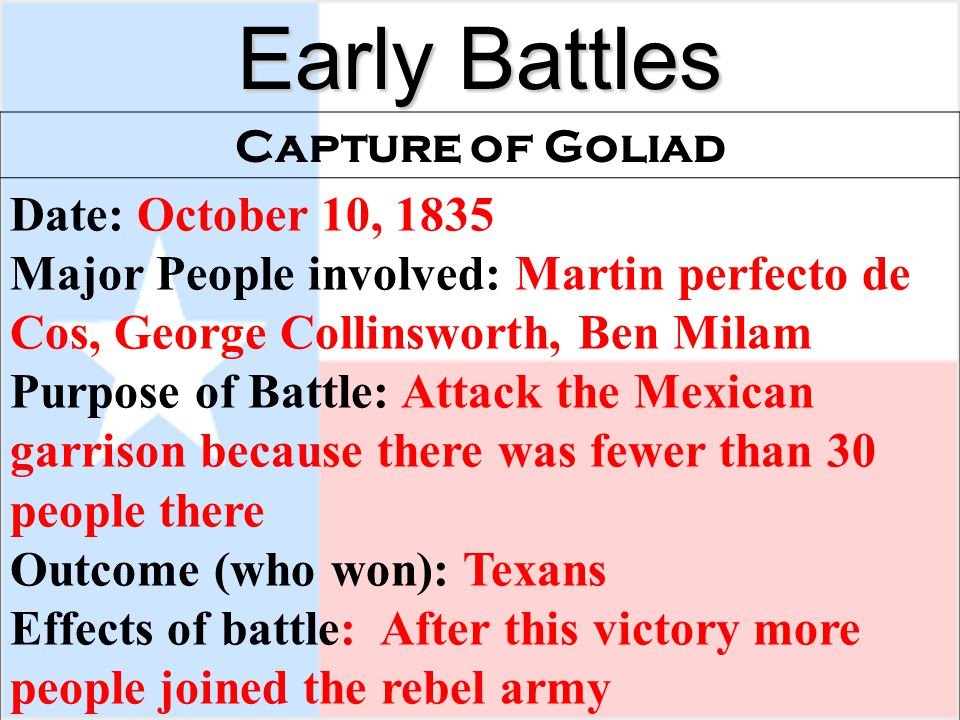 Early Battles Date: October 10, 1835