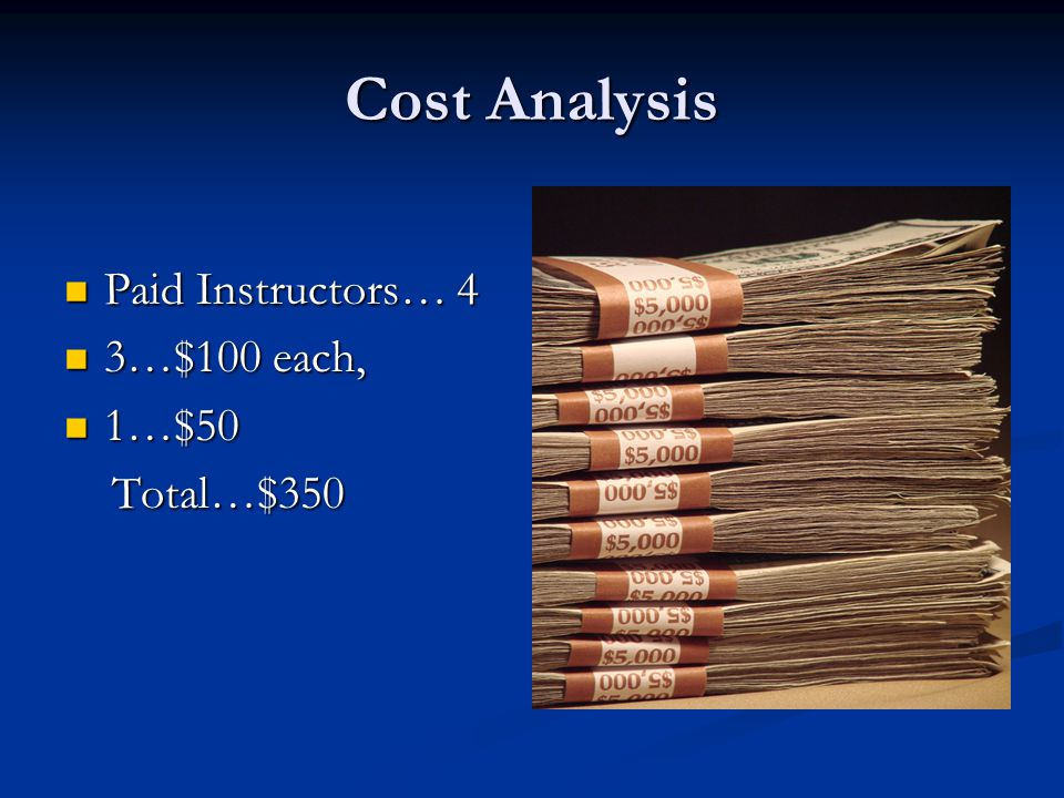Cost Analysis Paid Instructors… 4 3…$100 each, 1…$50 Total…$350
