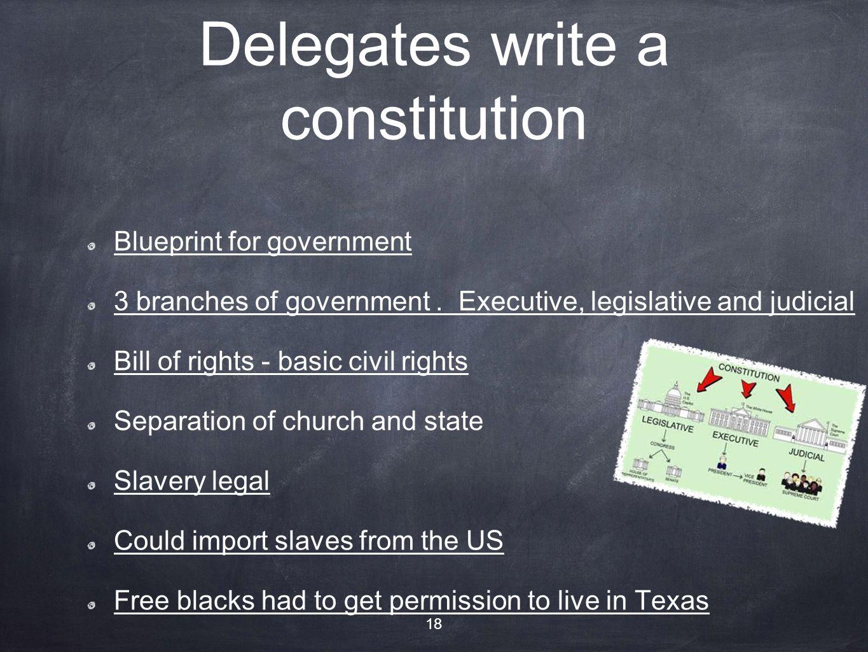Delegates write a constitution