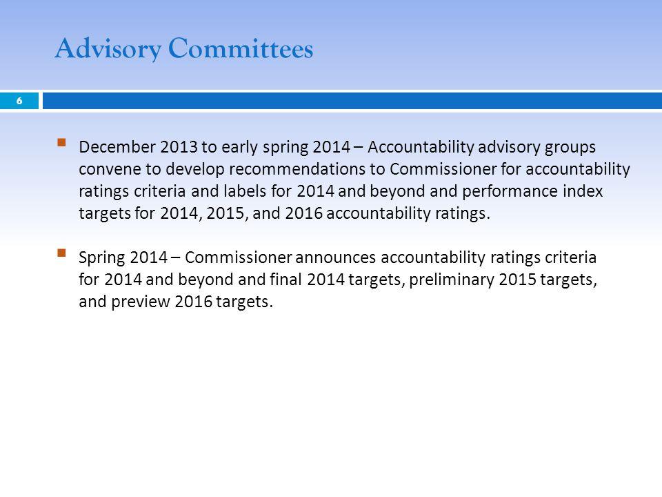 Advisory Committees